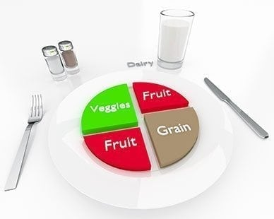 Researchers Discover Link Between Calorie Restriction and Sex Drive
