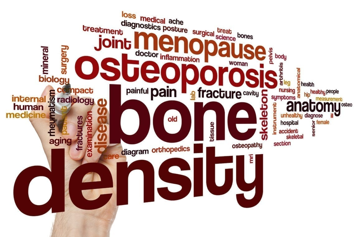 Age-Related Bone Loss in Women: The Menopause-Osteoporosis Connection